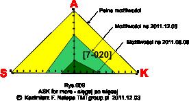 FLZ-I-02.2e_Kazimierz_F_Nalepa_www.TMTgroup.pl